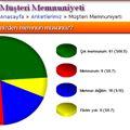e-jett\x27te yeni bir hazır sayfa tipi: Anketlerim (e-jett dyna yenilikleri-10)